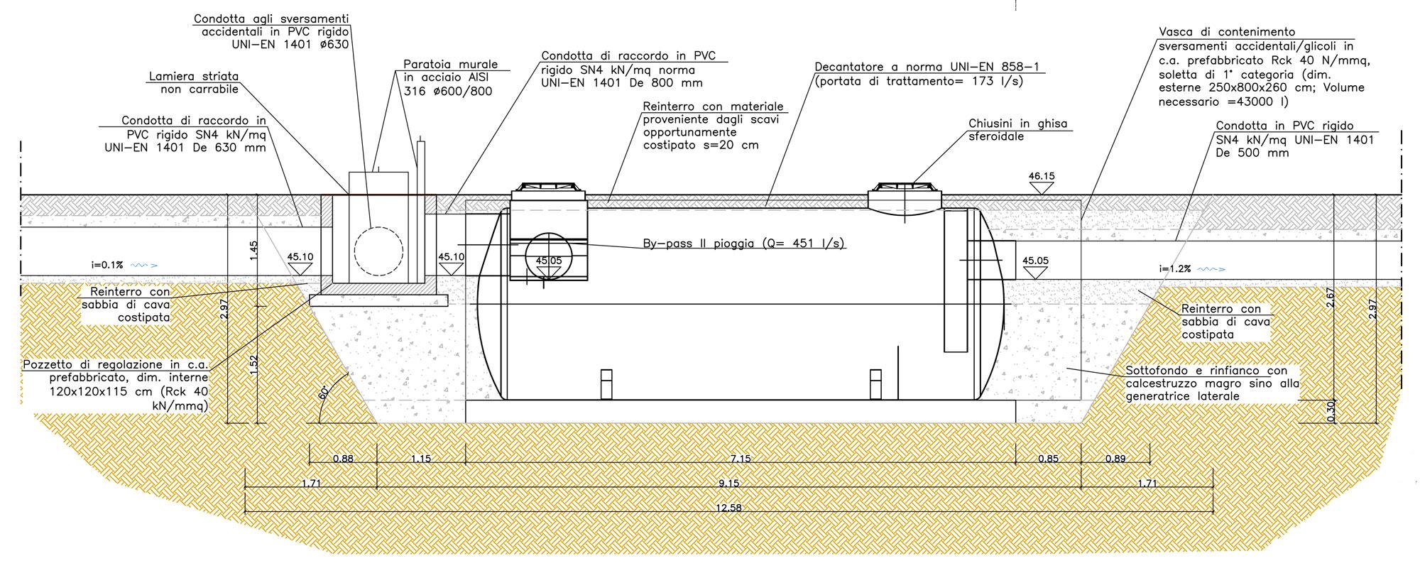 """Interventi di adeguamento del sistema di gestione delle acque meteoriche dell'aeroporto internazionale """"G. Verdi"""" di Parma"""