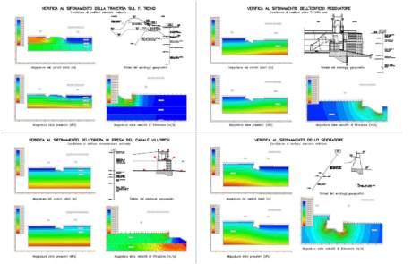 02 - Verifica opere di presa Canale Villoresi(2003)