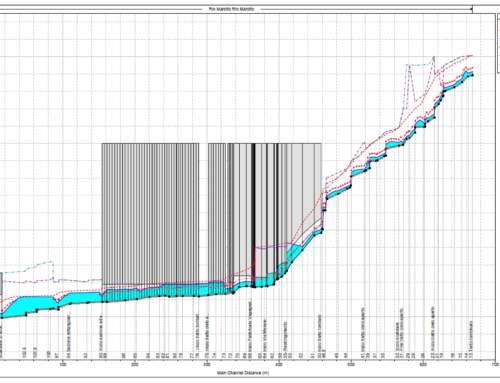 Consulenza idrologico-idraulica in merito all'evento alluvionale del 4 Ottobre 2010 sul rio Marotto