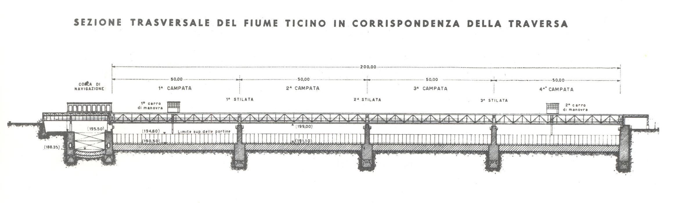 """03- traversa. Ricerca sul DMV """"Deflusso Minimo Vitale"""" del fiume Ticino dalla diga della Miorina alla confluenza con il Po"""