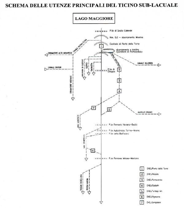 """06-Schema delle utilizzazioni idriche. Ricerca sul DMV """"Deflusso Minimo Vitale"""" del fiume Ticino dalla diga della Miorina alla confluenza con il Po"""