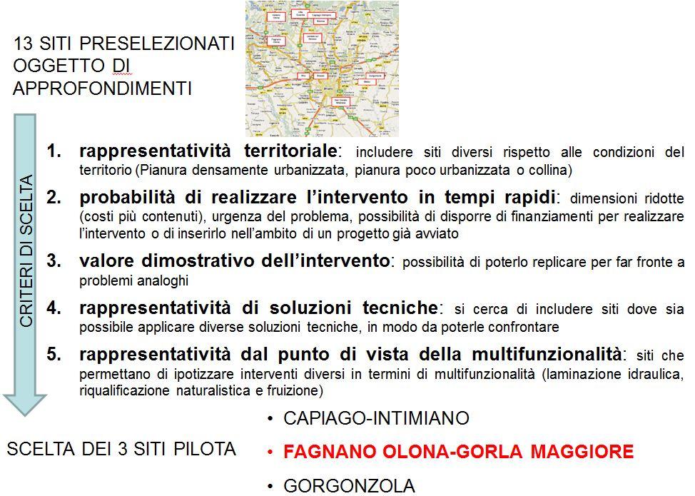 Idraulica urbana, analisi dei siti - Gorla Maggiore