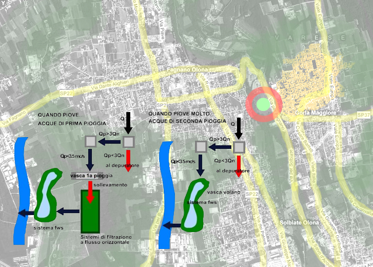 Idraulica urbana - Schema