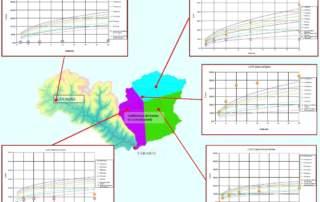 03-Linee-segnalatrici-possibilità-pluviometrica